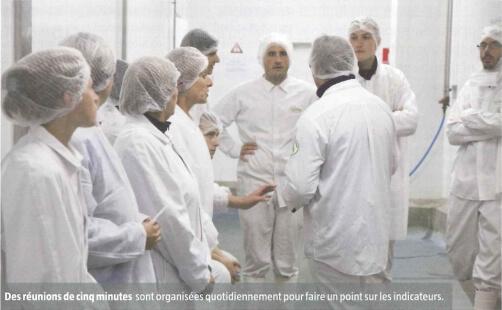 Réunion 5 Minutes Organisation Quotidienne Indicateurs Industriels